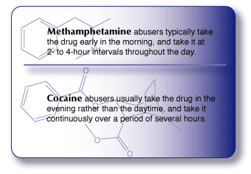 info about methamphetamine and cocaine use